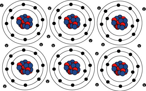 Metallic bonding can be understood as the sharing of electrons among a lattice of positively charged ions.