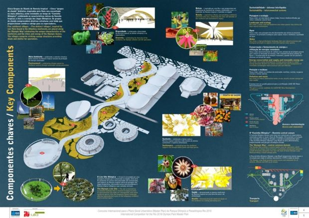 Brazil's 2016 Olympic Village Inspired By Rainforest, Future Sustainability | Co.Exist: World changing ideas and innovation