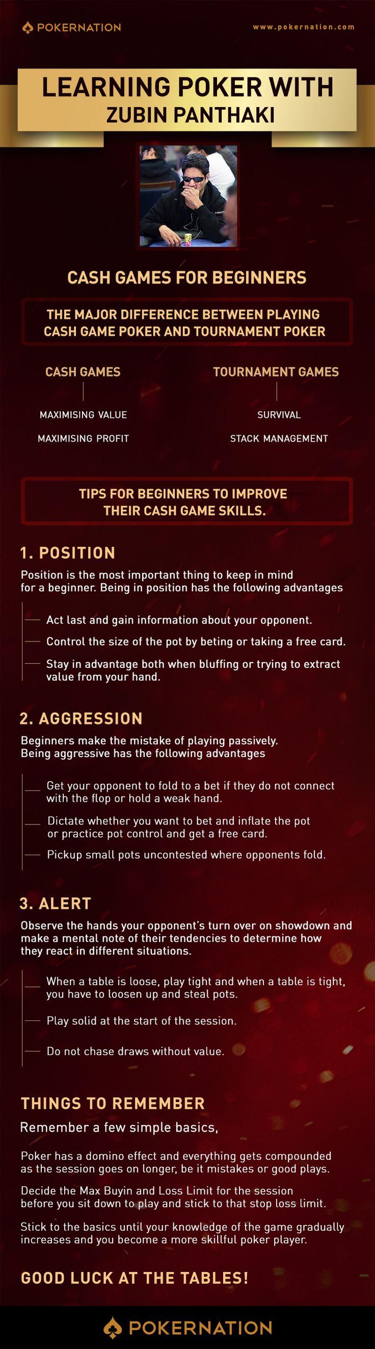 Howtoplaypokercashgames Poker, Games, Ga game