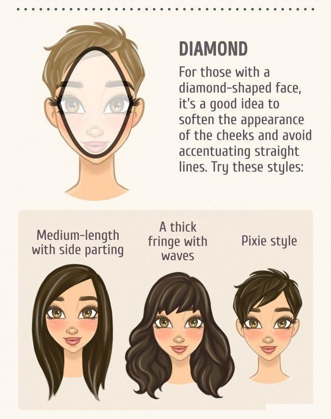Super Besten Haarschnitt Fur Herzformige Gesicht Mannlich Neue Haare Modelle Gesicht Kein Gesicht Haarschnitt