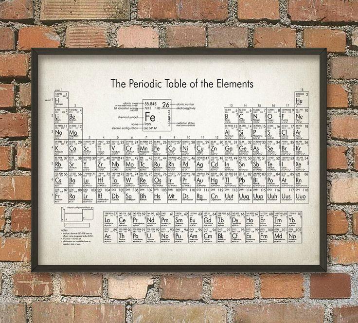 1000 id es sur le th me periodic table chart sur pinterest for M tableau periodique