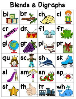 Blends & Digraphs Chart$!!  Great chart & I Have Who Has game