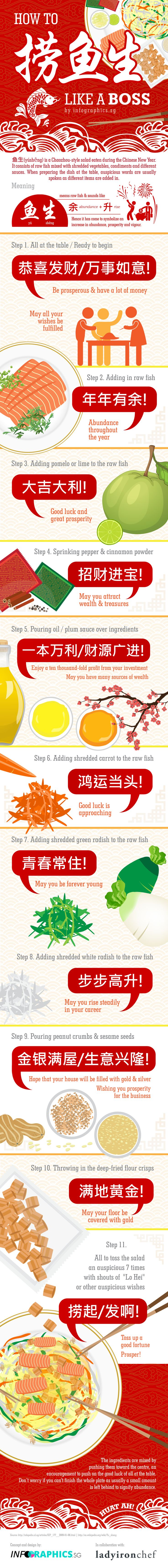 How to eat Yu Sheng - traditional style salad eaten during Chinese New Year
