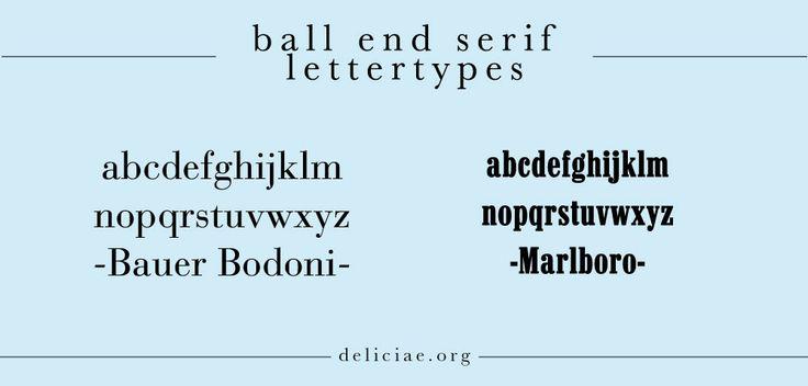 Gebruik van lettertypes om merkidentiteit te versterken