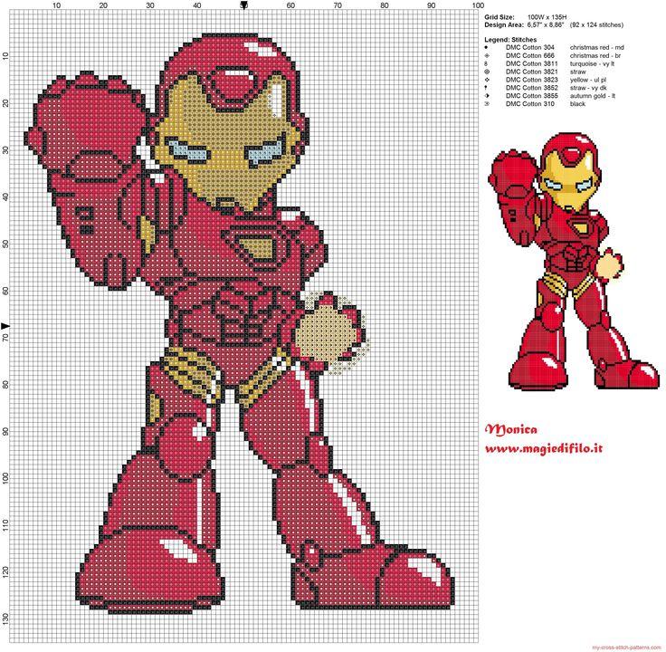 ironman                                                                                                                                                                                 Plus