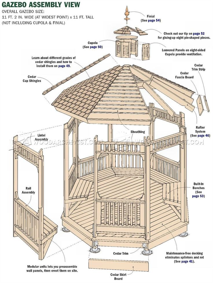 Square Gazebo Plans 10x10 Free Blueprints Octagonal Garden Gazebo Gazebo Gazebo Plans