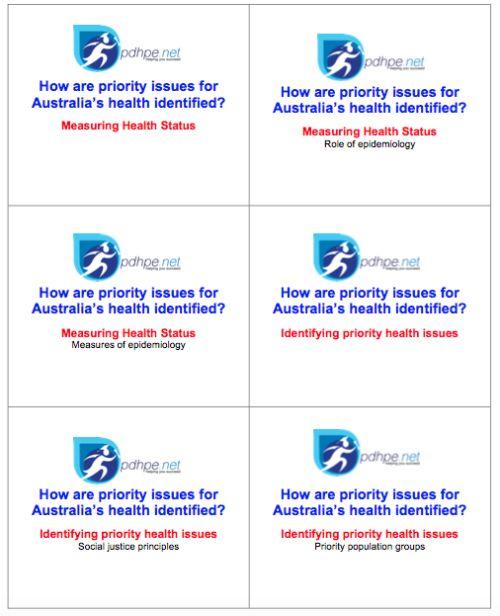 HPIA Flashcards