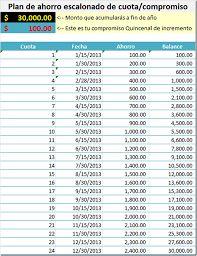 Resultado de imagen para tabla de ahorro mensual