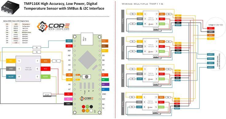 SMBus/i2C TMP116 / TMP116N Temperature Sensor | 14core.com