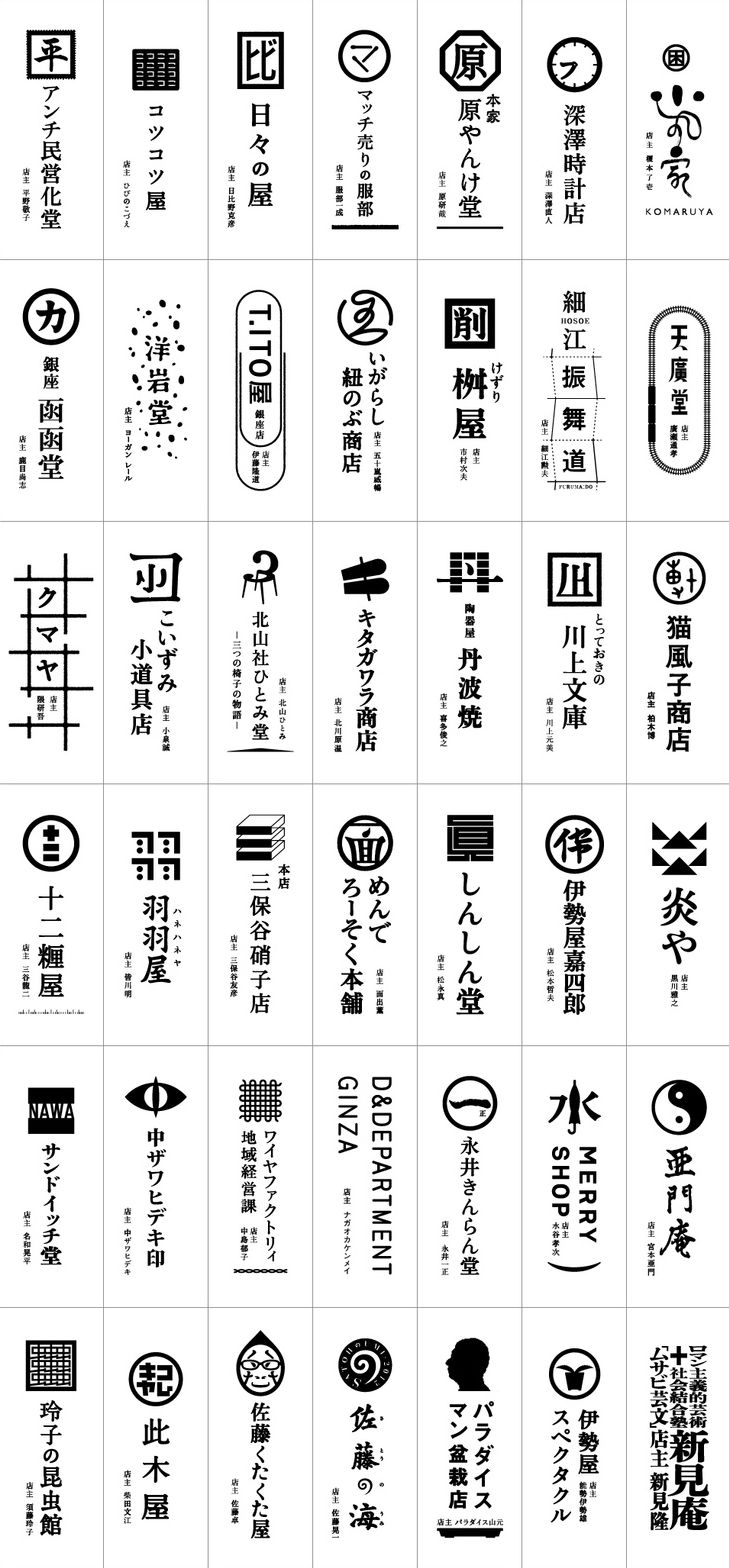 japanese logo shop--wish I knew what they all mean                                                                                                                                                                                 More