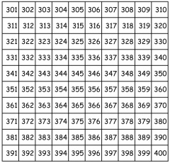 Printables Number Chart 1000 chart to 1000 printable scalien number scalien