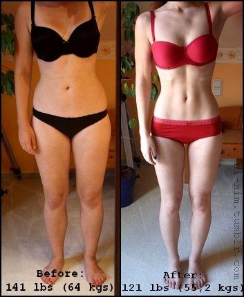 How to lose weight using metformin