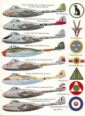 Aircraft Nut: More about the SAAF De Havilland Vampires