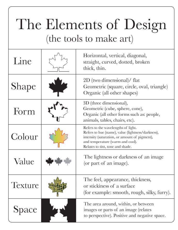 Elements Of Art For Kids : Best elements of art lessons images on pinterest