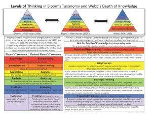 Webb's Depth of Knowledge vs. Bloom's Taxonomy - IgnitED