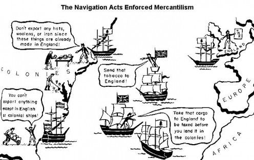 What were the Navigation Acts?