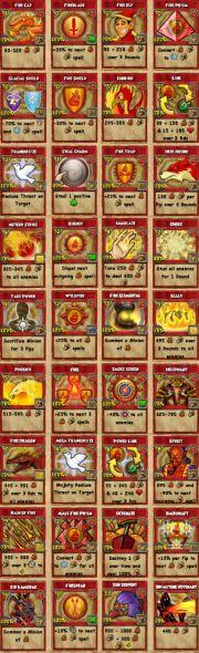 All fire spells!