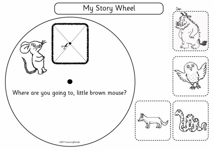 Gruffalo Story Wheel - An interesting way to retell the story.