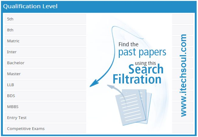 Find All Educational Boards, Colleges, Universities Previous Question Papers