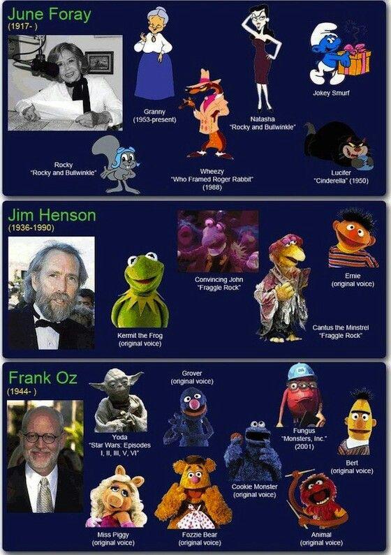 10 Great Female Cartoon Voice Actors - Listverse