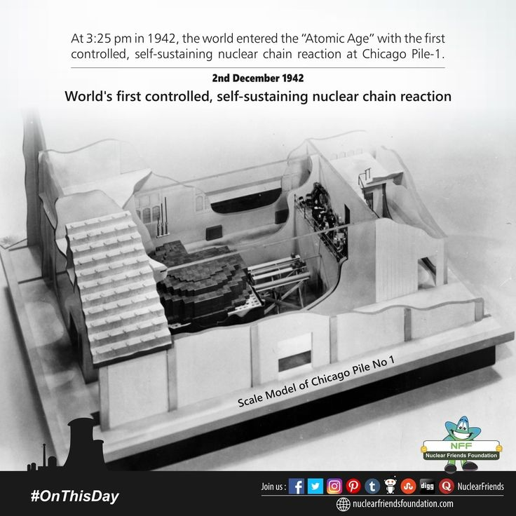 #OnThisDay At 3:25 pm in 1942 the world entered the Atomic Age with the first controlled self-sustaining nuclear chain reaction at Chicago Pile-1.  After more than two weeks of relentless work underneath the football stadium of the The University of Chicago by scientists the pile finally went critical as the recorder started measuring a rapidly increasing electric current. After 28 minutes the reaction was halted before it passed the pre-set safety level.  Although the initial chain reaction…