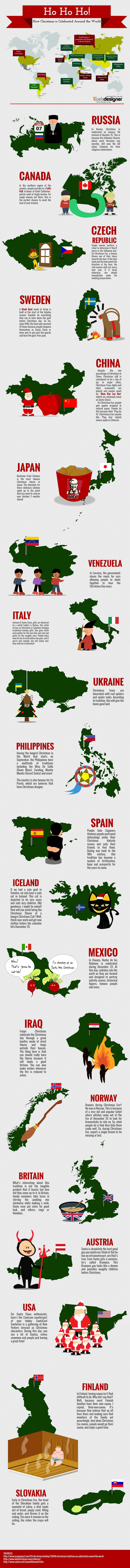 How Christmas is Celebrated Around the Globe [INFOGRAPHIC]