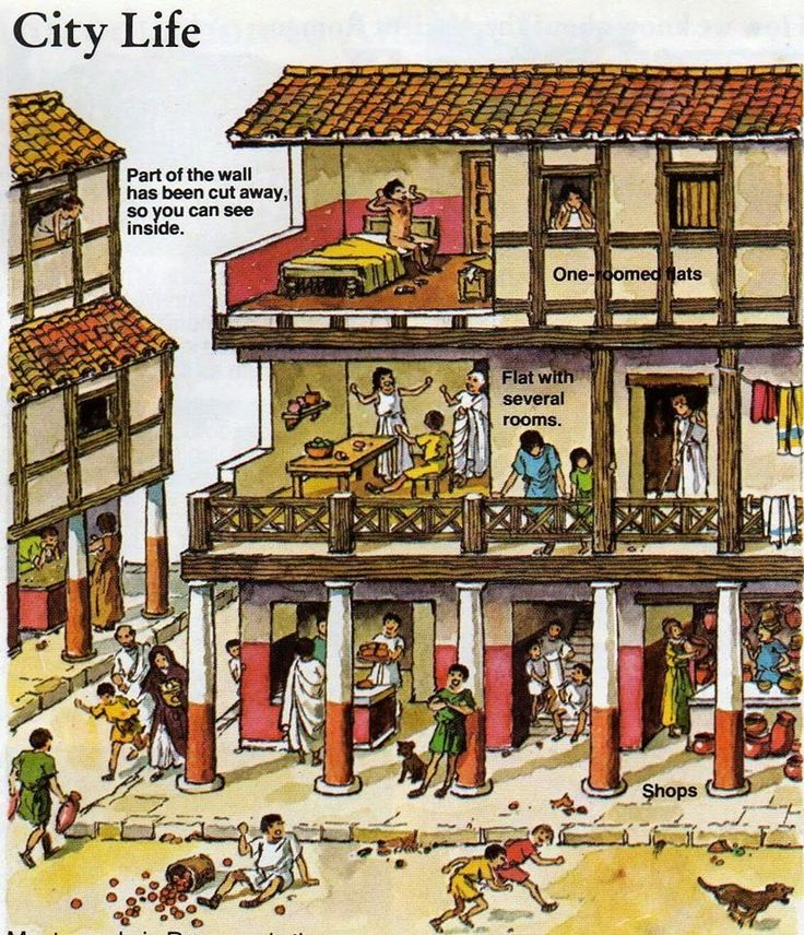 Cross-section of an insulae (the Latin word for island). Concrete and brick building with wooden roofs. Built around small courtyards with shops and taverns on the ground floor and living quarters above.