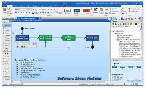 Software Ideas Modeler – diagramming CASE tool with UML, SysML, BPMN, ERD, flowchart support