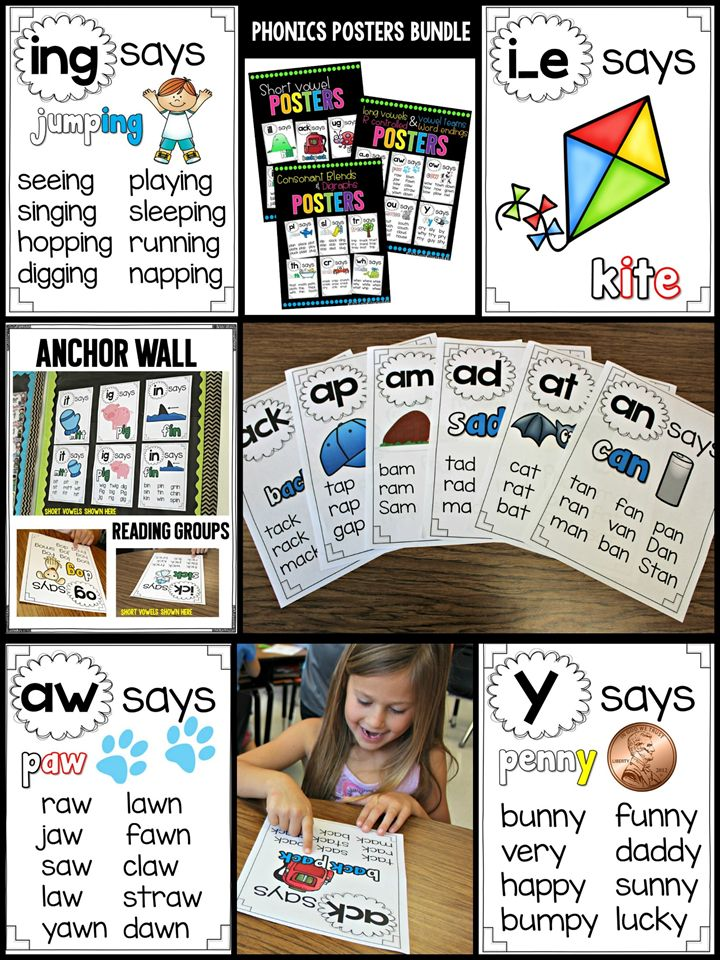 Guided reading, word work, phonics, kindergarten, first grade, phonics posters, word family posters