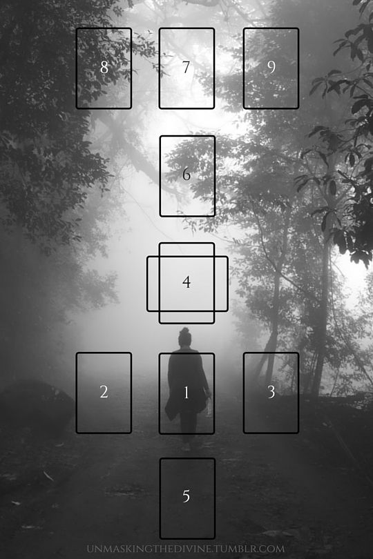 This is a spread I designed to help put things in perspective when you're trying to manifest a vision and your path starts to get a little foggy, when you feel stuck in a rut, lost, or as if you're running in circles. Position One - Where You're...