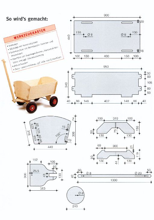 DIY Academy: Bauanleitung für einen Bollerwagen