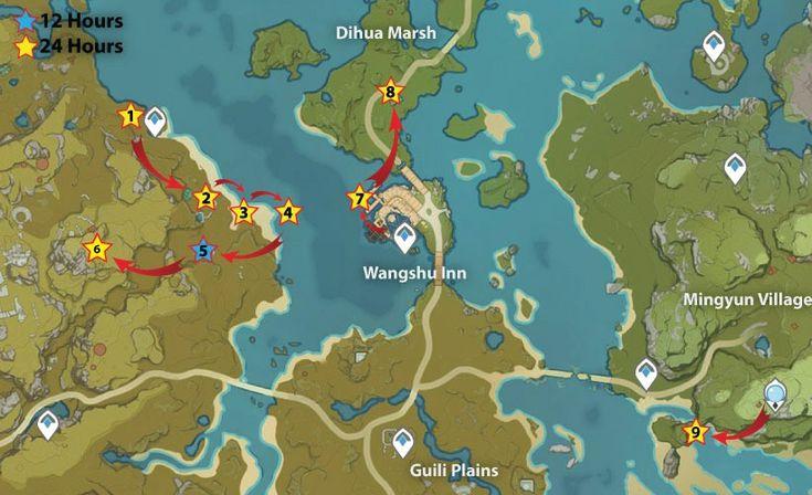genshin impact artifact guide