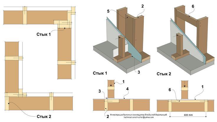 Угловые и Т-образные стыки каркасных стен