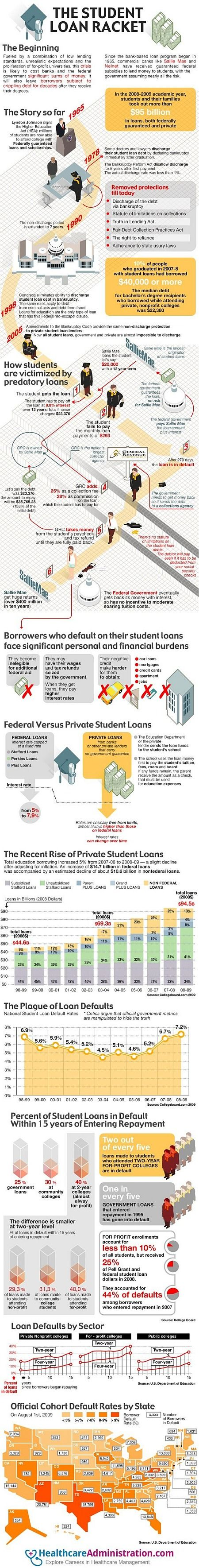 best student loan legislation the debt crisis images on  37 best student loan legislation the debt crisis images college life student life and student loan debt