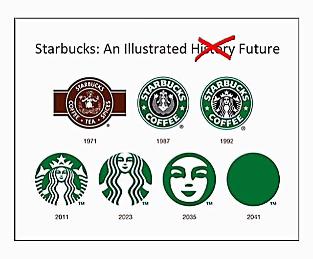 46 best images about starbucks 1971 on pinterest logos