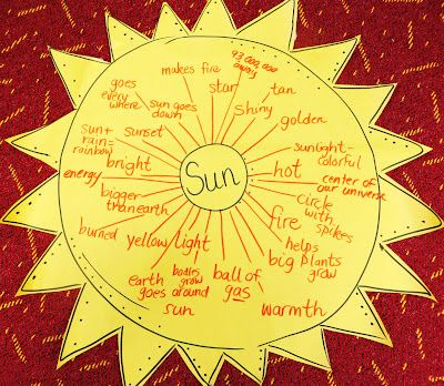 First Grade Wow: science  great ideas for learning about the sun