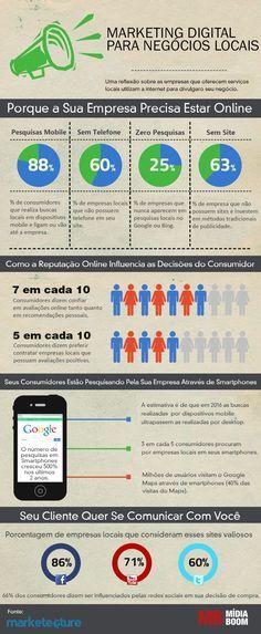 infografico-marketing-digital-para-buscas-locais