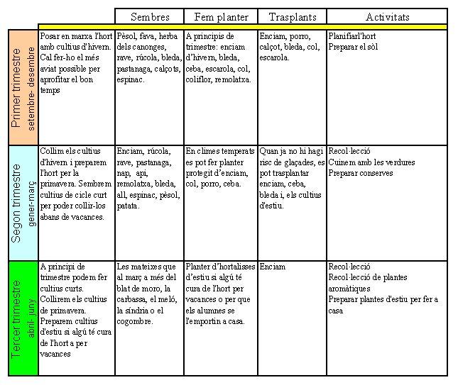 Calendari escolar de lhort - Horturbà