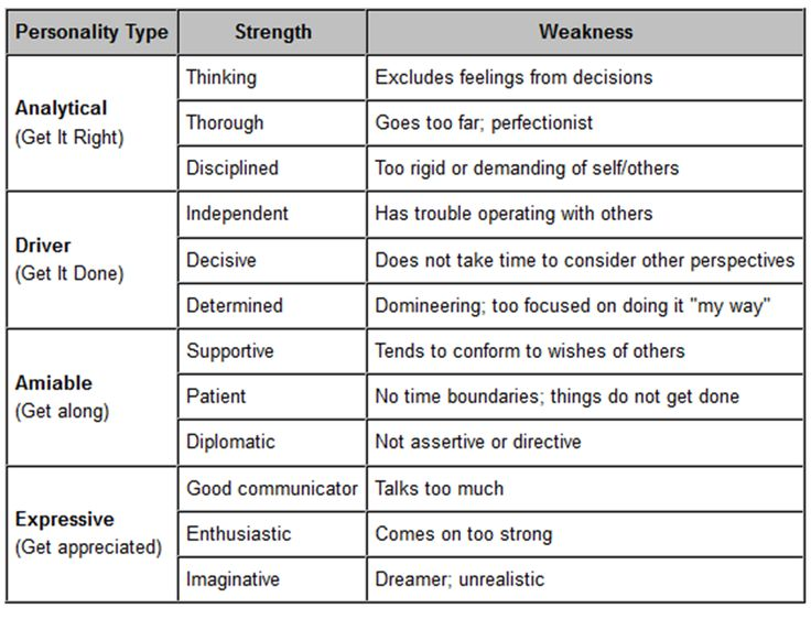 positive and negative characteristics of leadership Than do group members with leaders in a negative leaders in a positive mood have a more positive at is that leadership traits of an individual.