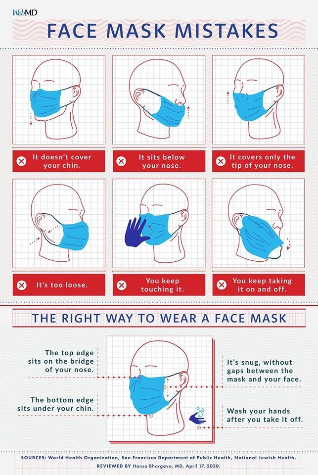 Pin on How to Wear a Face Mask Properly