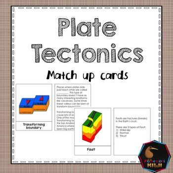 Plate tectonics  Nomenclature Book that can be used in book or card format. It illustrates and describes 6 features of plate tectonics: Earth's layers, tectonic plates, convergent boundary, divergent boundary, transforming boundary, faultfor instructions on how to use montessori nomenclature click herecontentscover page6 sets of cardsPages are set for 'letter format'