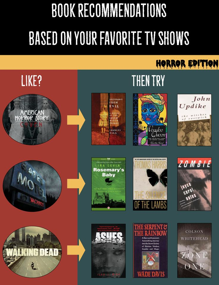 Book Recommendations Based on your Favorite TV Shows - Horror Edition