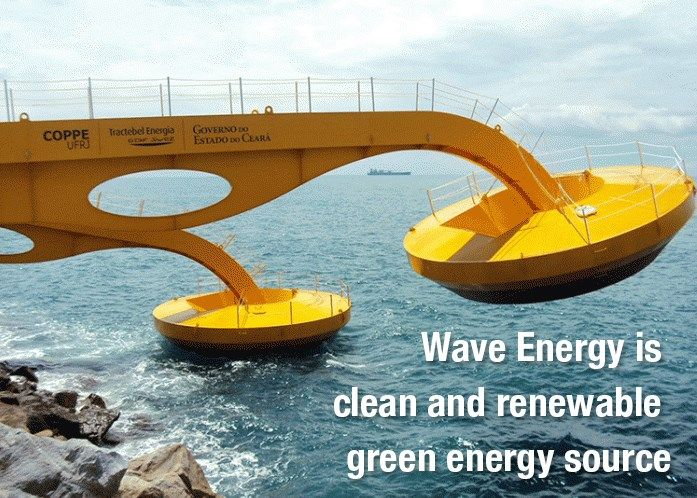 One of the most powerful renewable energy