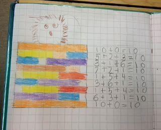 Peikon peitto, kymppi - TEMMELLYS - Toiminnallisuutta matematiikkaan: VaNe-värisauvat