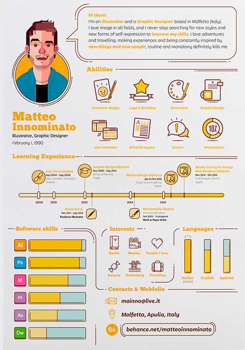 The 25+ best Artist resume ideas on Pinterest Artist cv, Graphic - linkedin resume examples