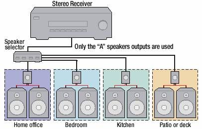 multi room home audio speaker wiring diagram product wiring diagrams u2022 rh genesisventures us Home Audio Wiring Diagram Home Audio Wiring Diagram