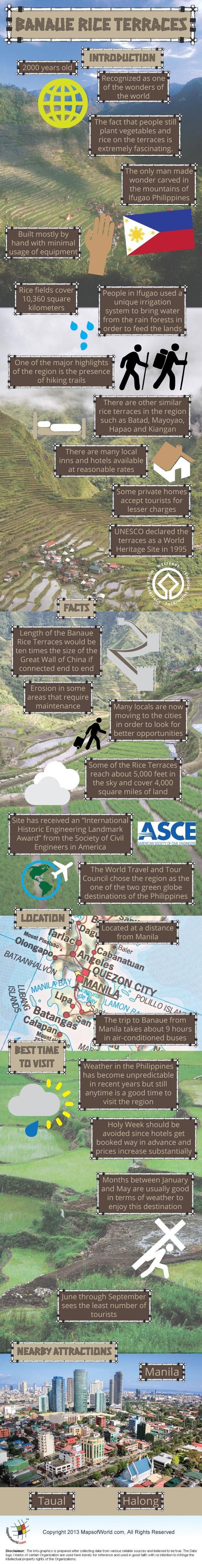 Banaue Rice Terraces - Facts & Infographic