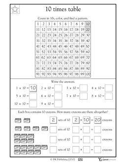 This coloring math worksheet helps your third grader conceptualize counting and multiplying by 10.