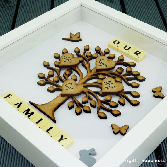 Our Family tree frame Family tree scrabble by agiftofhappiness