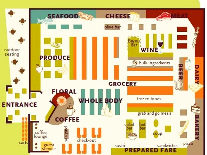 layout and design of shopping malls marketing essay If you want to become a better essay writer,  the ielts-simon approach to writing task 2 is very prescriptive (strict and always the same):.